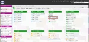 シナリオ管理メニュー_紹介(パートナー)設定